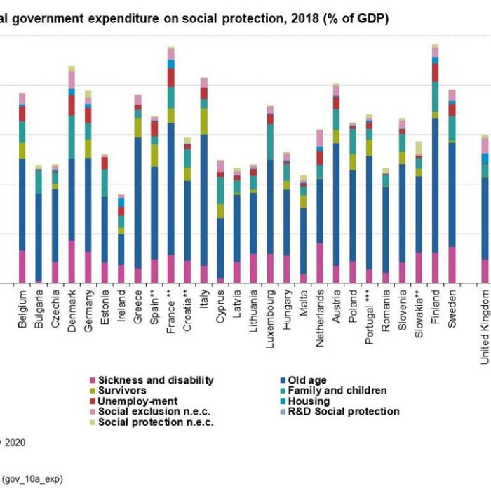 Date statistice ca argument împotriva măsurilor de austeritate
